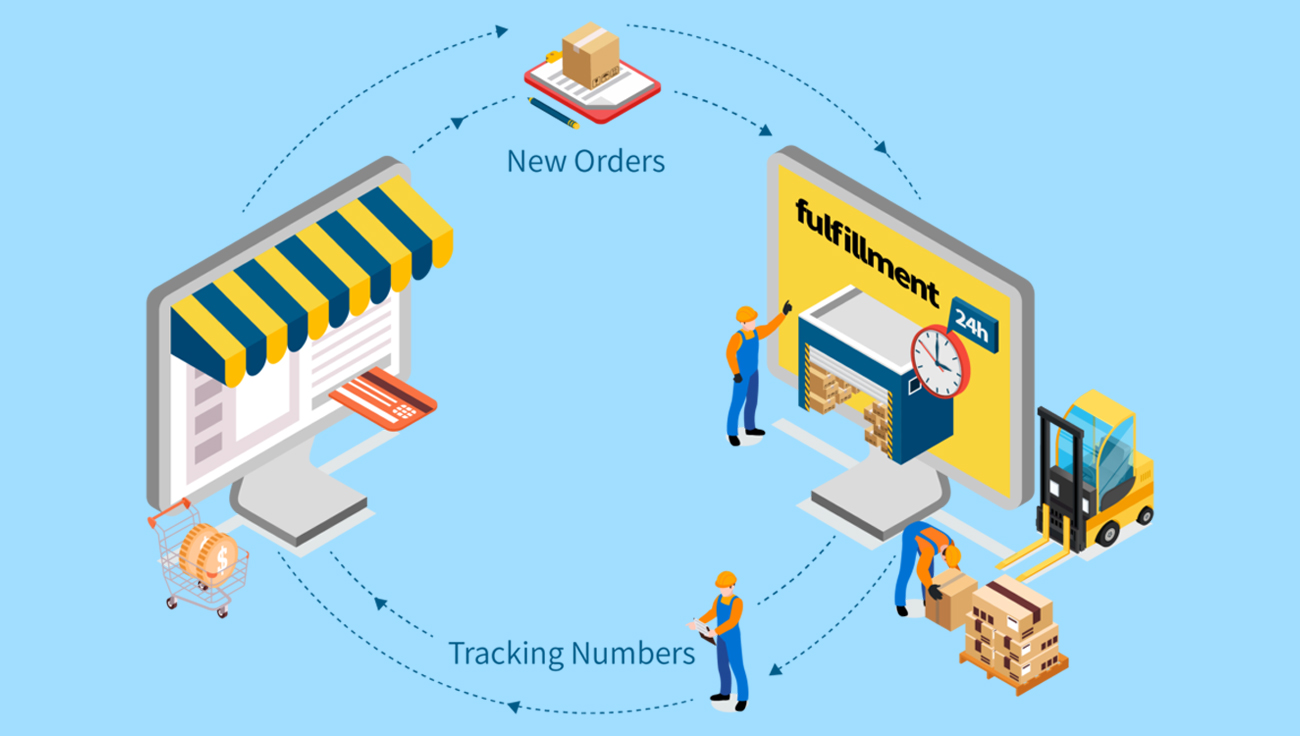 On-Demand Warehousing and Order Fulfillment